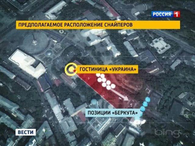 Как са стреляли снайперистите на Майдана