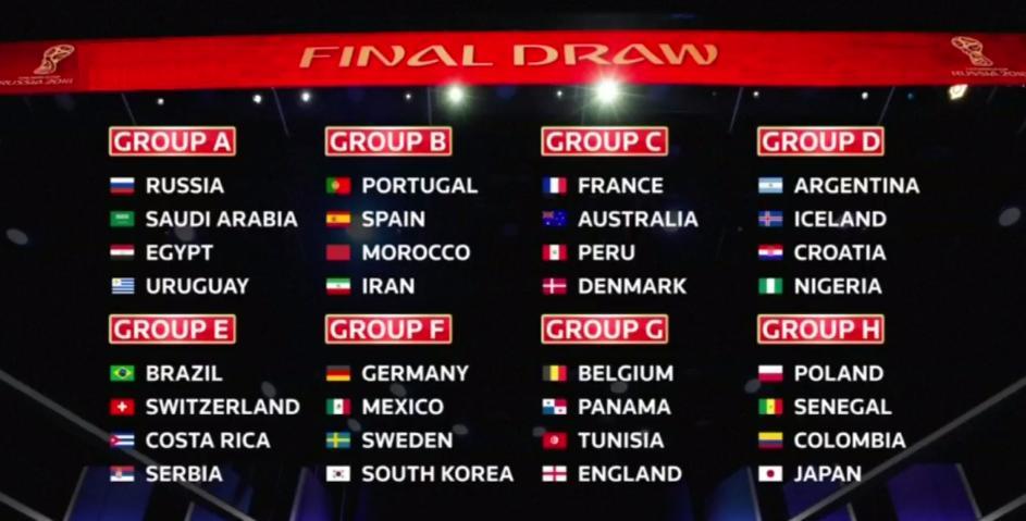 Групите на Световното първенство по футбол 2018 / Мондиал 2018